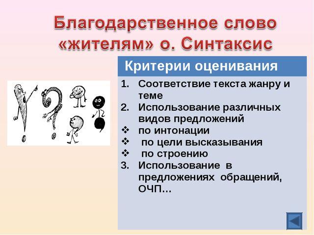 Критерии оценивания Соответствие текста жанру и теме Использование различных...