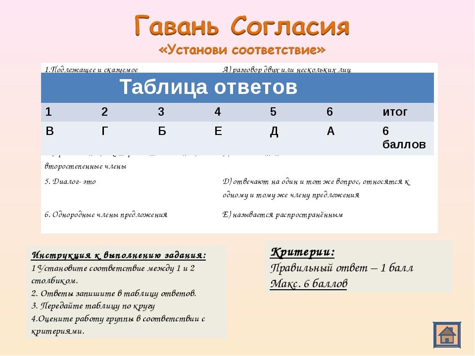Инструкция к выполнению задания: 1 Установите соответствие между 1 и 2 столби...