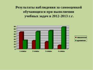 Результаты наблюдения за самооценкой обучающихся при выполнении учебных задач