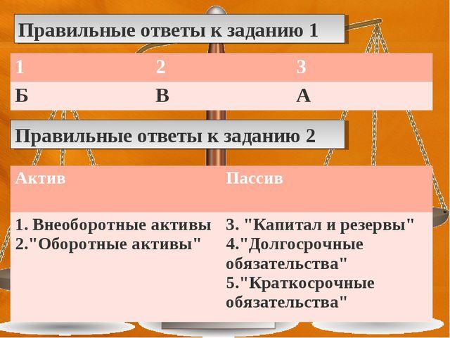 Правильные ответы к заданию 1 Правильные ответы к заданию 2 123 БВА Актив...