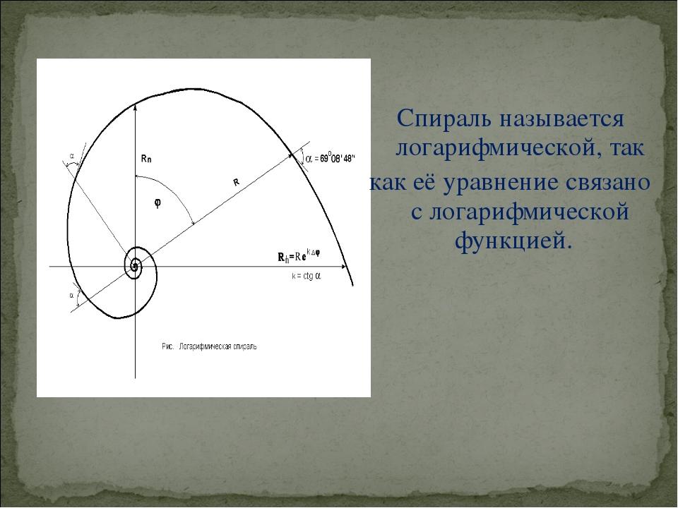 Спираль называется логарифмической, так как её уравнение связано с логарифмич...