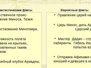 Фантастические факты Божественное проис-хождение Миноса, Тезея. Существование