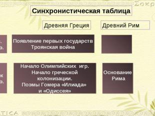 Синхронистическая таблица Древняя Греция Древний Рим