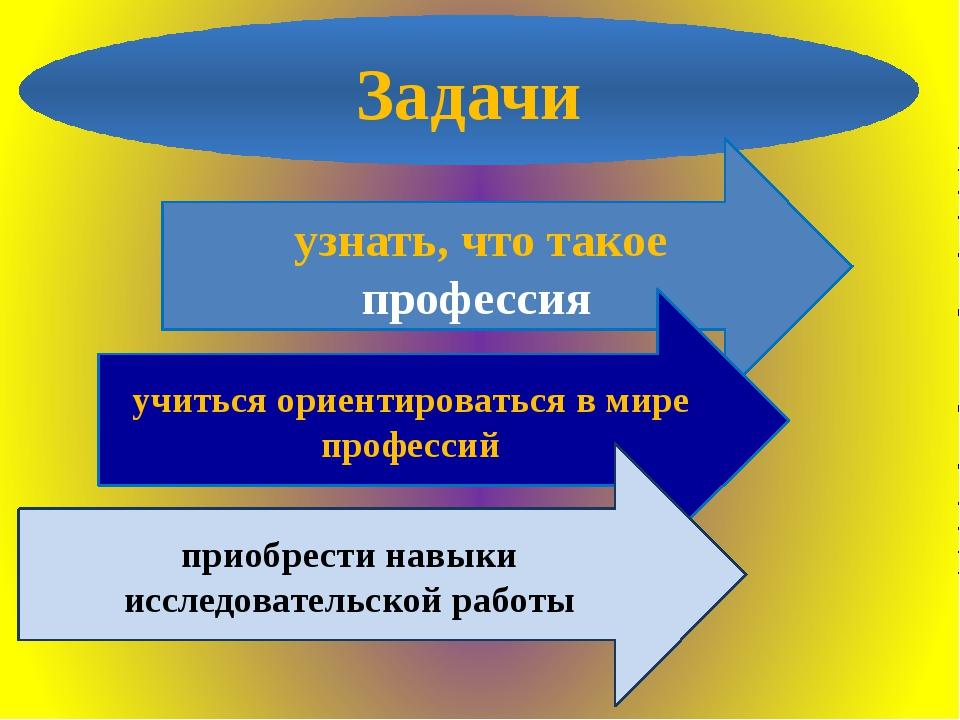Задачи узнать, что такое профессия учиться ориентироваться в мире профессий п...