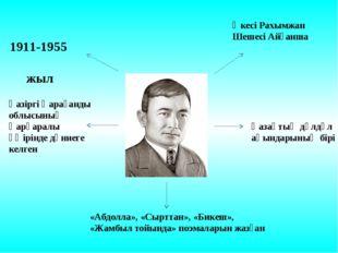 1911-1955 жыл Әкесі Рахымжан Шешесі Айғанша Қазақтың дүлдүл ақындарының бірі