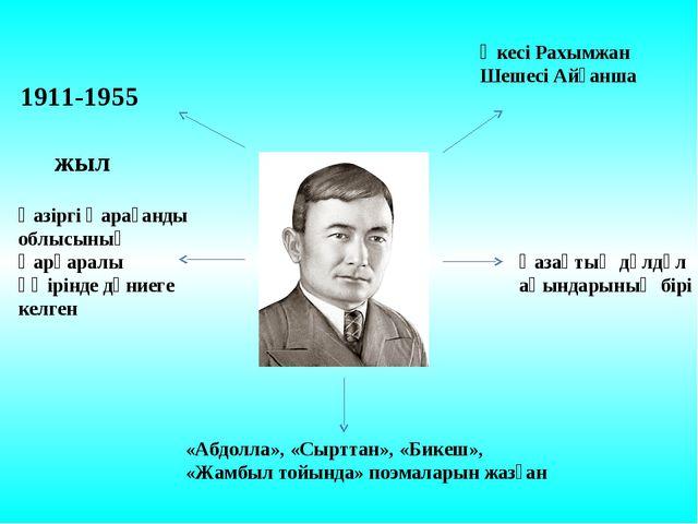 1911-1955 жыл Әкесі Рахымжан Шешесі Айғанша Қазақтың дүлдүл ақындарының бірі...
