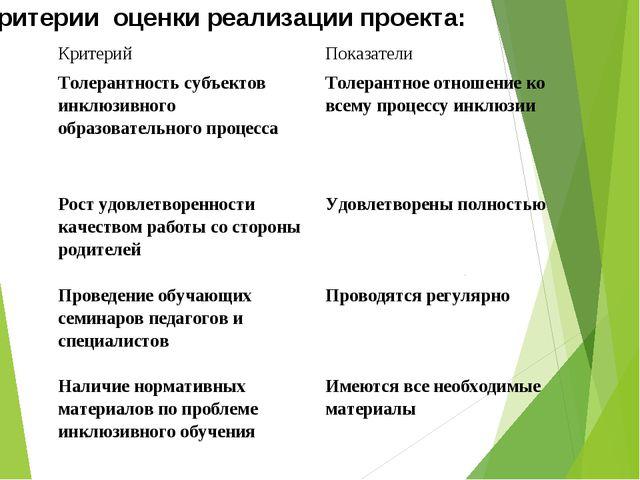 Критерии оценки реализации проекта: КритерийПоказатели Толерантность субъек...