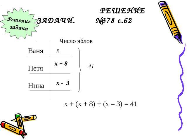 РЕШЕНИЕ ЗАДАЧИ. №378 с.62 Ваня Петя Нина Число яблок x x + 8 x - 3 41 x + (x...