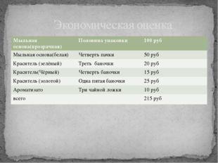 Экономическая оценка Мыльнаяоснова(прозрачная) Половина упаковки 100руб Мыль
