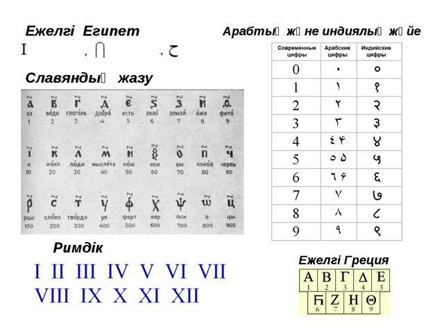 Ежелгі Египет Арабтық және индиялық жүйе Ежелгі Греция Славяндық жазу Римдік