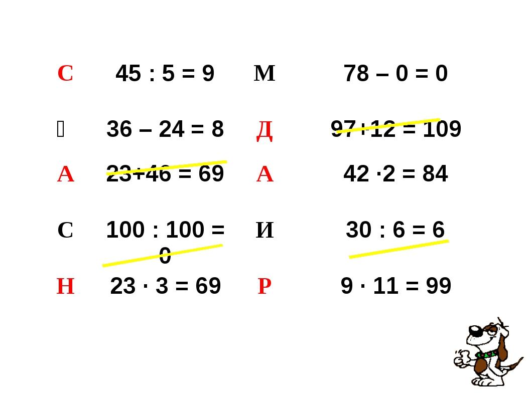 С45 : 5 = 9М78 – 0 = 0 Қ36 – 24 = 8Д97+12 = 109 А23+46 = 69А42 ·2 =...