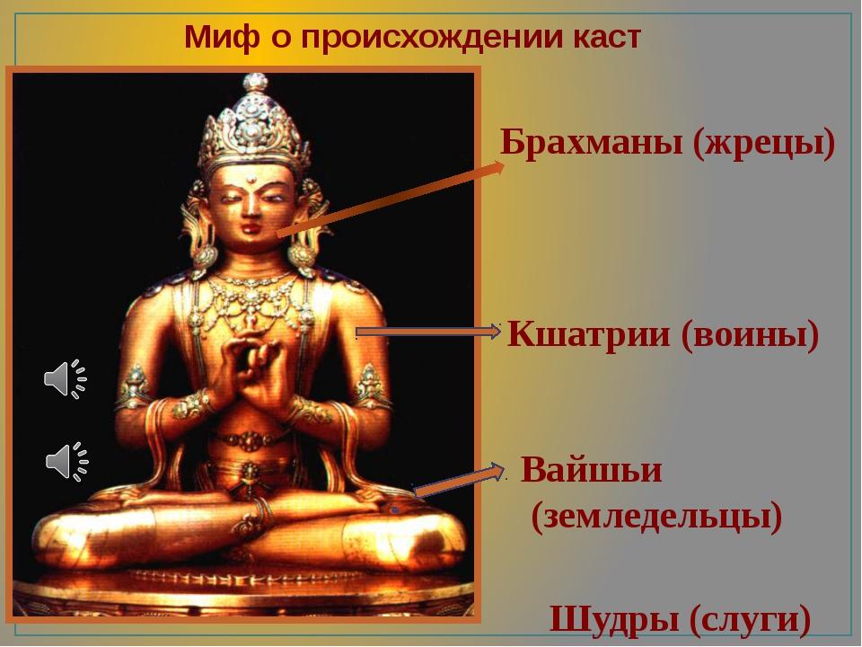 Миф о происхождении каст Брахманы (жрецы) Кшатрии (воины) Вайшьи (земледельцы...