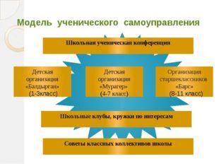 Детская организация «Мурагер» (4-7 класс) Организация старшеклассников «Барс