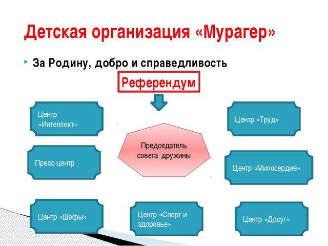 За Родину, добро и справедливость Детская организация «Мурагер» Председатель...