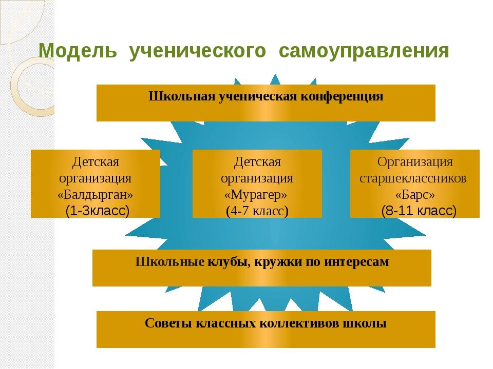 Детская организация «Мурагер» (4-7 класс) Организация старшеклассников «Барс...