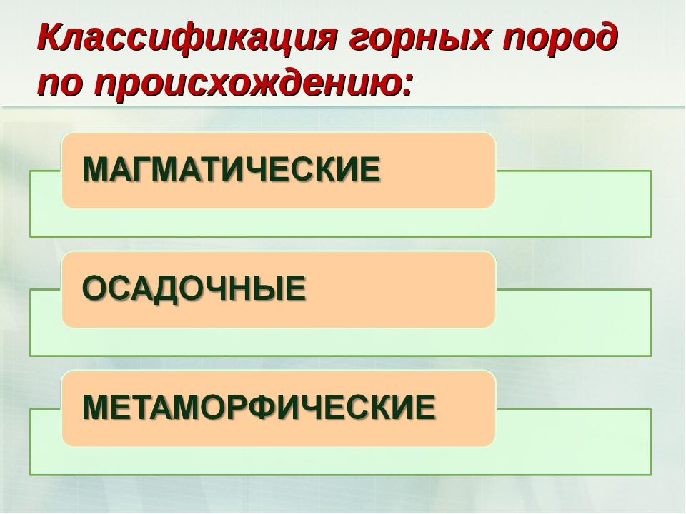 Классификация горных пород по происхождению: