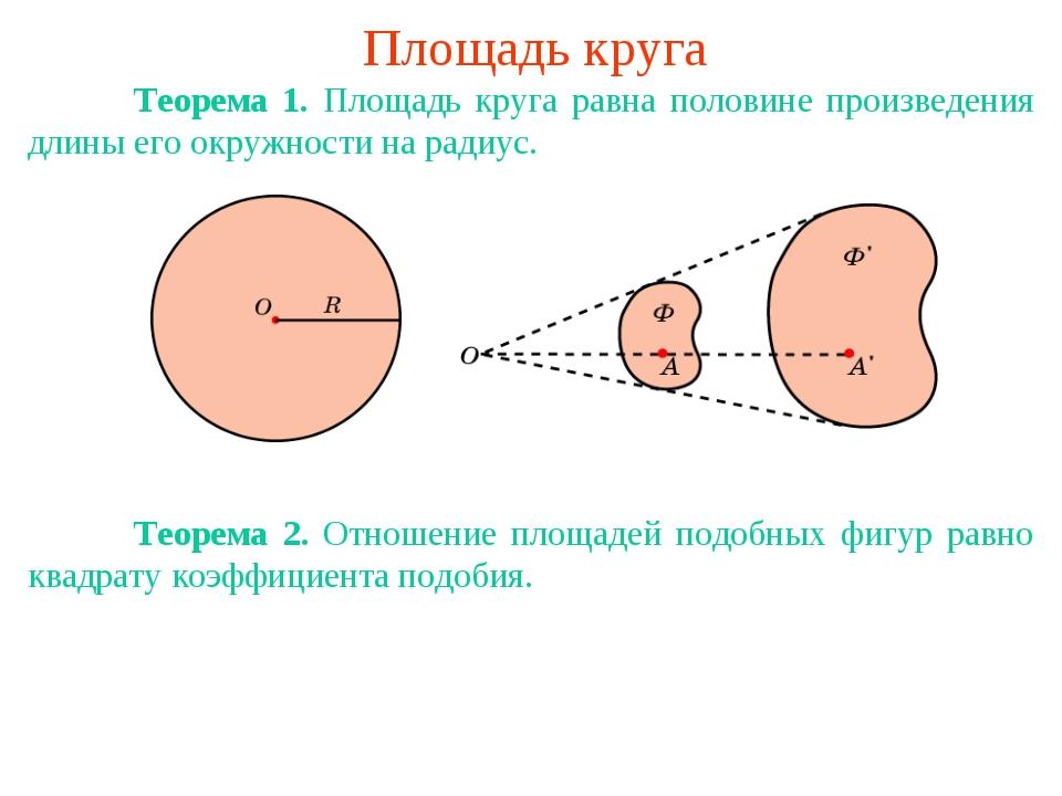 Площадь круга Теорема 1. Площадь круга равна половине произведения длины его...
