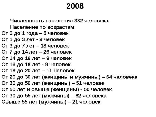 2008 Численность населения 332 человека. Население по возрастам: От 0 до 1 го...