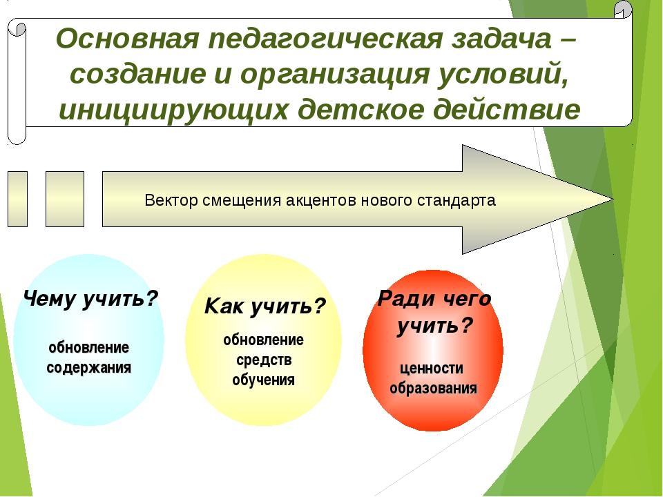 Как учить? обновление средств обучения Ради чего учить? ценности образования...