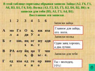 В этой таблице спрятаны обрывки записок Зайца (А2, Г6, Г1, А6, В3, Б1, Г4, Б4