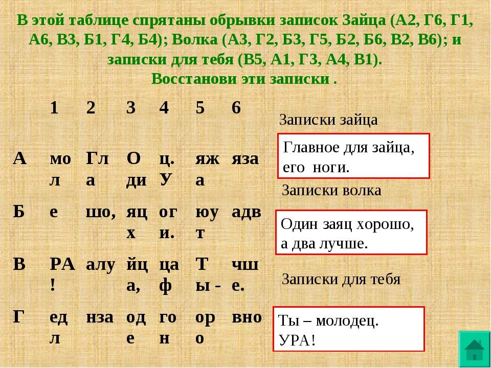 В этой таблице спрятаны обрывки записок Зайца (А2, Г6, Г1, А6, В3, Б1, Г4, Б4...