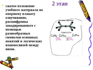 2 этап сжатое изложение учебного материала по опорному плакату озвучивание, р