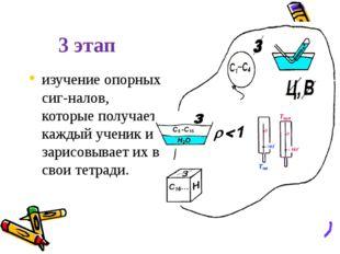 3 этап изучение опорных сигналов, которые получает каждый ученик и зарисовыв