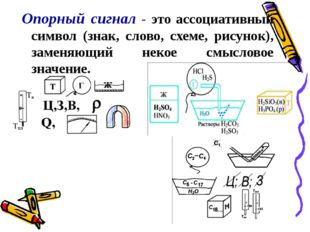 Опорный сигнал - это ассоциативный символ (знак, слово, схеме, рисунок), заме