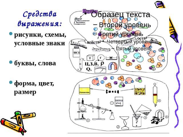 Средства выражения: рисунки, схемы, условные знаки буквы, слова форма, цвет,...