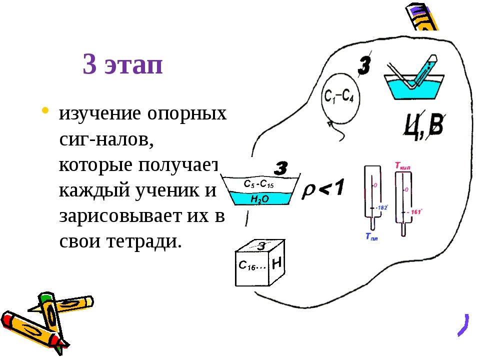 3 этап изучение опорных сигналов, которые получает каждый ученик и зарисовыв...