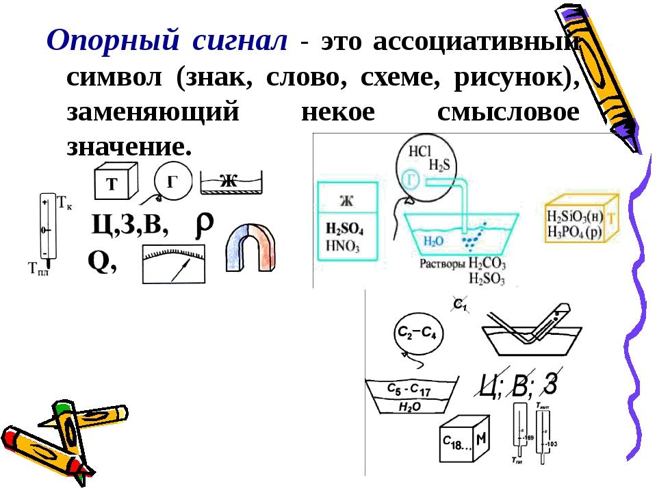Опорный сигнал - это ассоциативный символ (знак, слово, схеме, рисунок), заме...