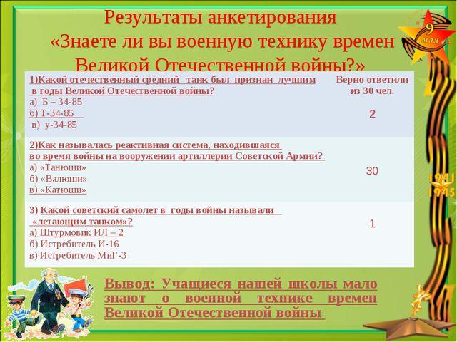 Результаты анкетирования «Знаете ли вы военную технику времен Великой Отечест...