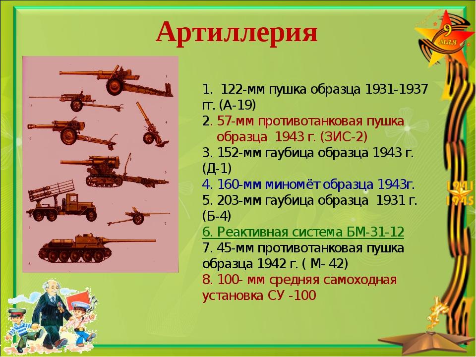 Артиллерия 1. 122-мм пушка образца 1931-1937 гг. (А-19) 2. 57-мм противотанко...