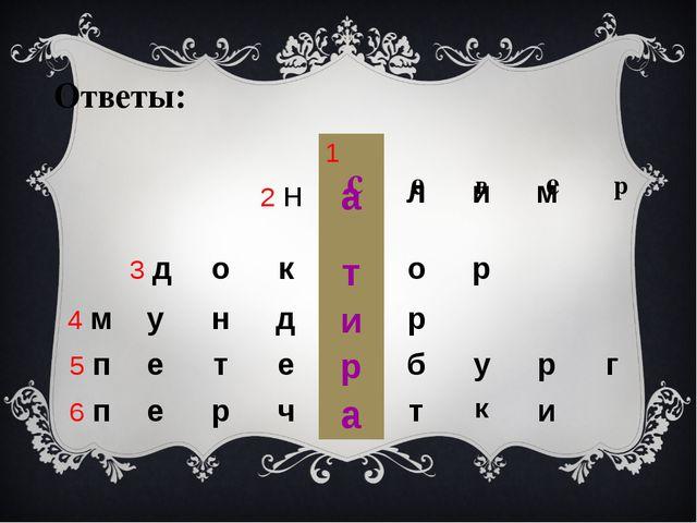 с е в е р Ответы: 1 2н а л и м 3д о к т о р 4м у н д и р 5п е т е р б у р г...