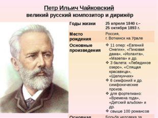 Петр Ильич Чайковский великий русский композитор и дирижёр Годы жизни 25 апре