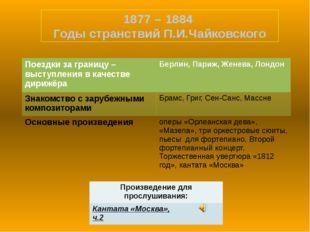 1877 – 1884 Годы странствий П.И.Чайковского Произведение для прослушивания: К