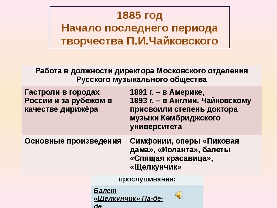 1885 год Начало последнего периода творчества П.И.Чайковского Произведение дл...