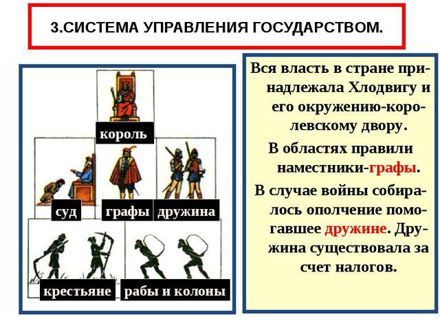 3.СИСТЕМА УПРАВЛЕНИЯ ГОСУДАРСТВОМ. Вся власть в стране при-надлежала Хлодвигу...