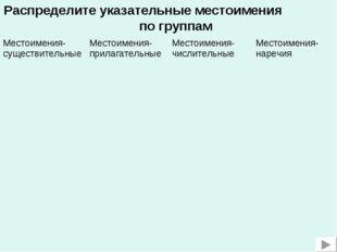 Распределите указательные местоимения по группам Местоимения-существительные
