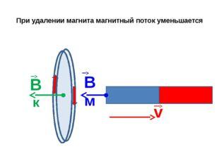При удалении магнита магнитный поток уменьшается Вм v Вк