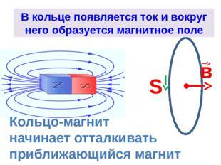 Приближение магнита к витку приводит к увеличению магнитного потока В кольце