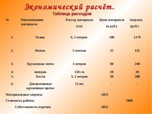 Экономический расчёт. Таблица расходов № Наименование материалаРасход мате
