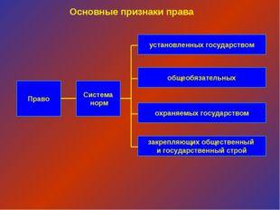 Право Система норм установленных государством закрепляющих общественный и гос