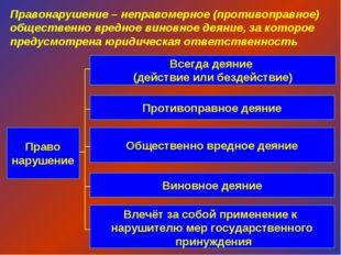 Право нарушение Правонарушение – неправомерное (противоправное) общественно в