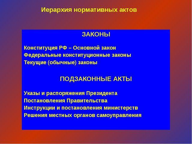 Иерархия нормативных актов ЗАКОНЫ Конституция РФ – Основной закон Федеральны...