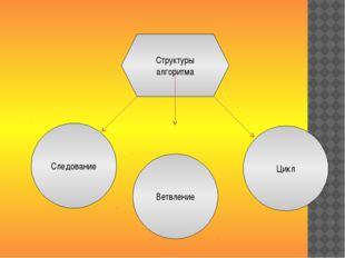 Структуры алгоритма Следование Ветвление Цикл