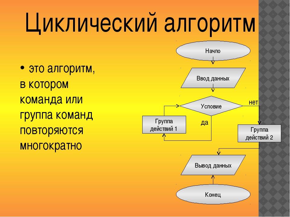 Циклический алгоритм Начло Ввод данных Условие Группа действий 1 Группа дейст...