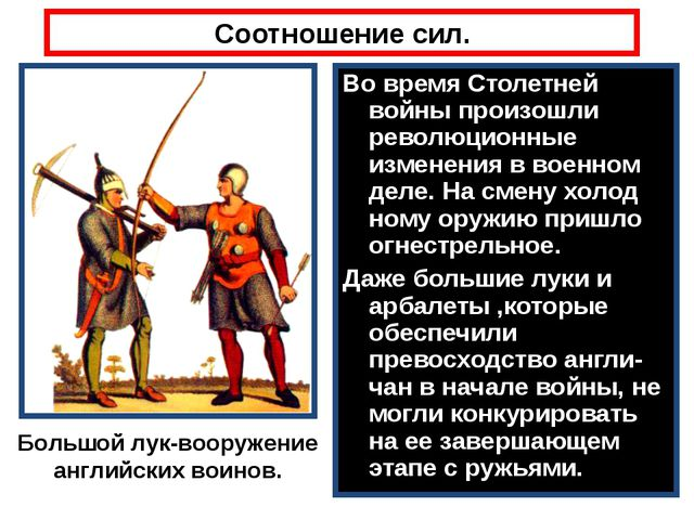 Соотношение сил. Во время Столетней войны произошли революционные изменения в...