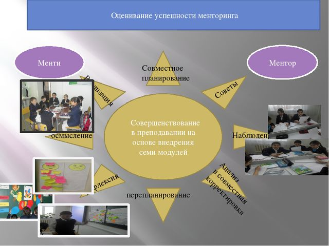 Оценивание успешности менторинга Совершенствование в преподавании на основе...