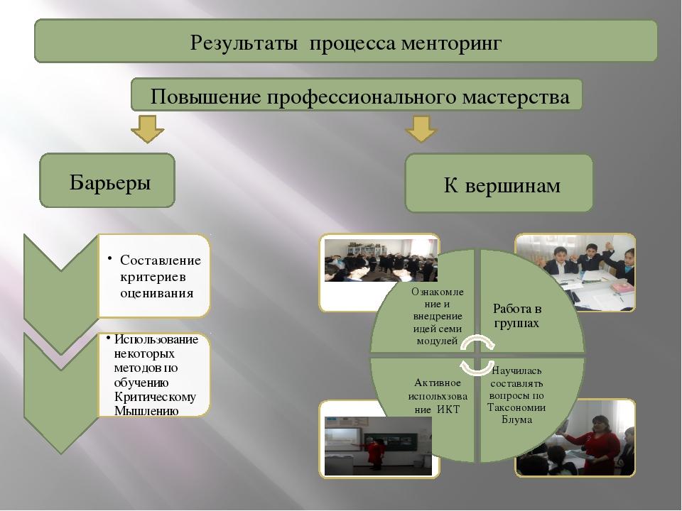 Результаты процесса менторинг Барьеры К вершинам Повышение профессионального...